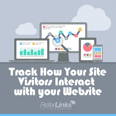 Google Analytics Track How Your Site Visitors Interact with your Website