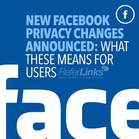 New Facebook Privacy Changes Announced: What These Mean For Users